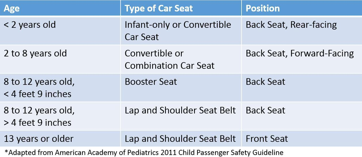 car seat booster table